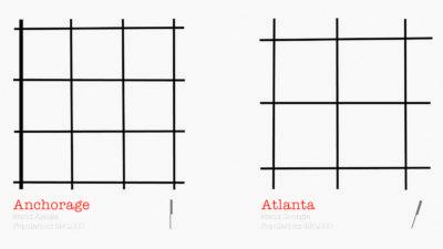Comparing American Grids
